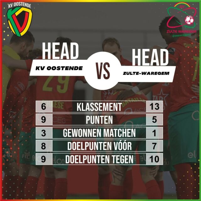 Will we go into the top 5 after this weekend? 🤞💚❤️💛 #kvozwa #kvoostende #jpl