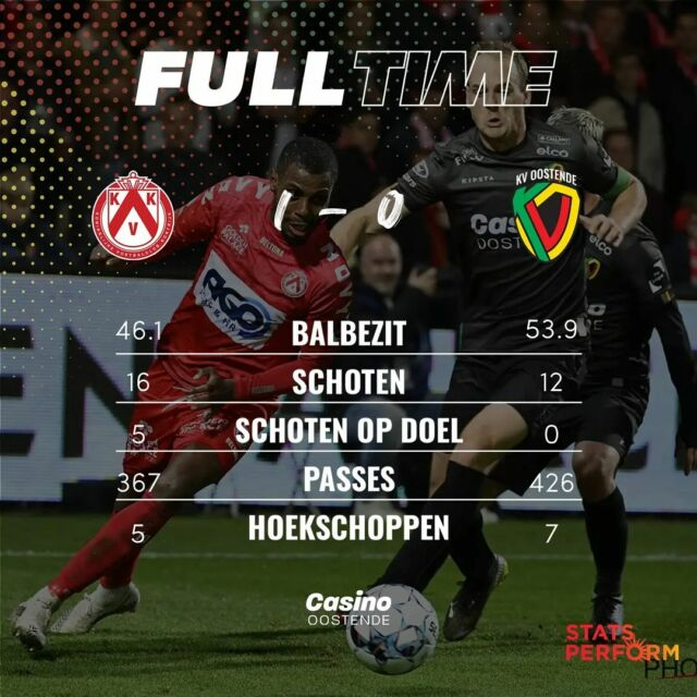 Up to the Croky Cup on Tuesday !#kvkkvo #jpl #kvoostende